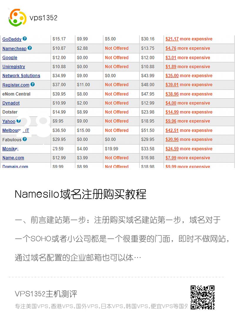 Namesilo域名注册购买教程分享封面